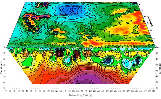 Free GeoPhysics Ebooks: Libros Gratis de Geofísica